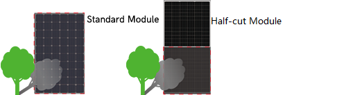 Futuresolar Half cut Cell Module